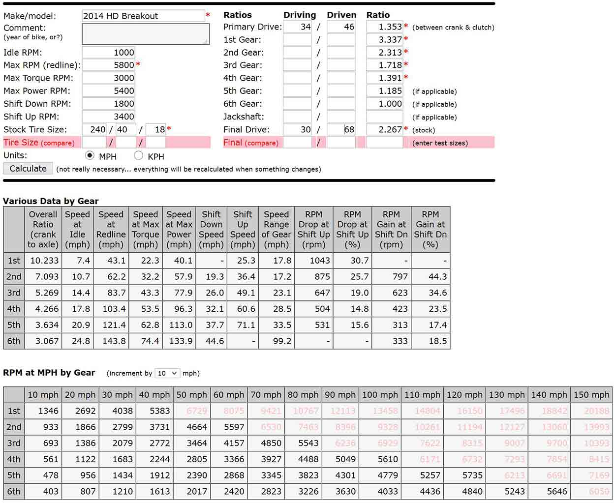 Drive ratio upgrade how to belt pulleys primary sprockets here is the gear ratio rpm mph results for the 3068 belt pulley combo charts courtesy of httpwoodswareiwebsgears geenschuldenfo Images
